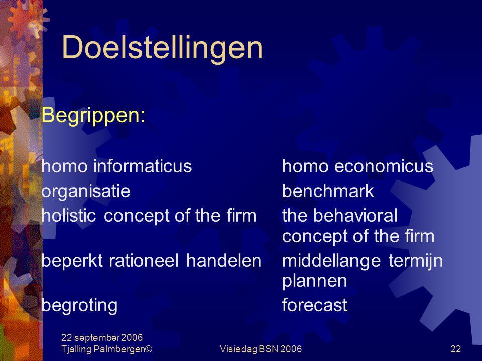 22 september 2006 Tjalling Palmbergen©Visiedag BSN 200621 Kostprijs Aan een product toegerekende lasten  directe plus indirecte kosten  in- of exclusief winstopslag  halffabrikaat, deel- of eindproduct voorbeelden:  onderzoeksrapport  analyseverslag  advies