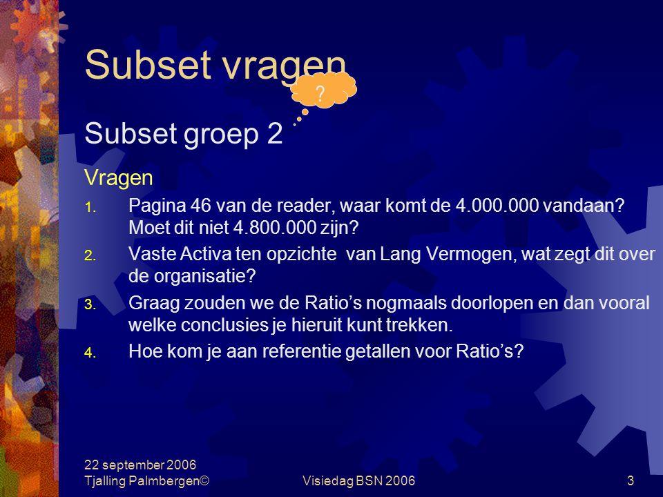 Tjalling Palmbergen©Visiedag BSN 20062 Onderwerpen Subset vragen Literatuur Syllabus Introductie LA Cases
