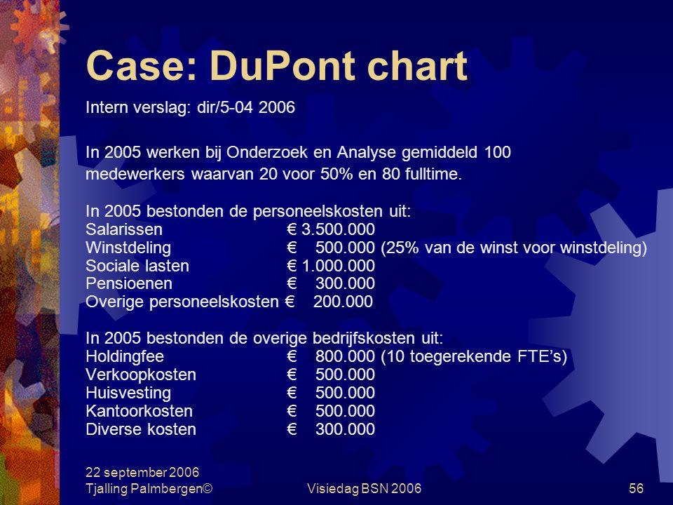 22 september 2006 Tjalling Palmbergen©Visiedag BSN 200655 Case: DuPont chart Onderzoek & Analyse B.V.