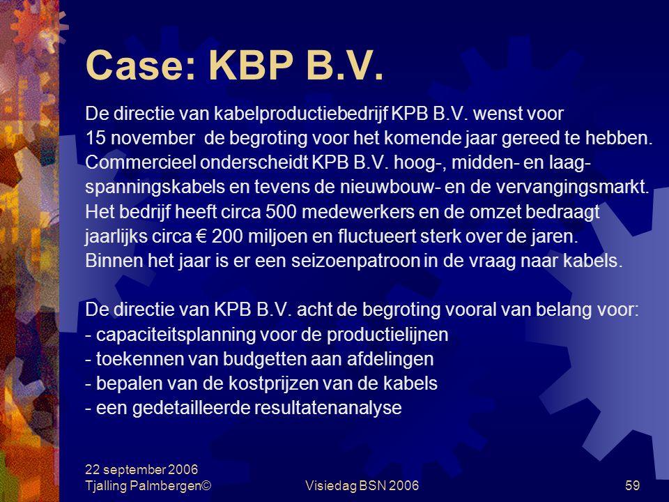 22 september 2006 Tjalling Palmbergen©Visiedag BSN 200658 Case: Kosten van Financieel Management Welke van de onderstaande stellingen is juist.