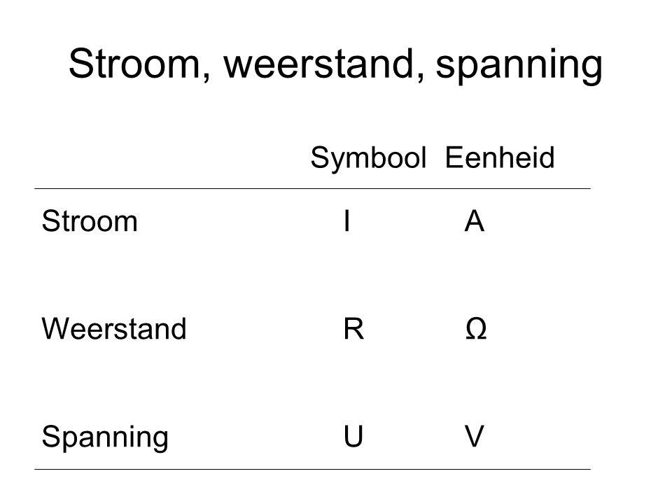 Stroom, weerstand, spanning SymboolEenheid Stroom Weerstand Spanning IRUIRU AΩVAΩV