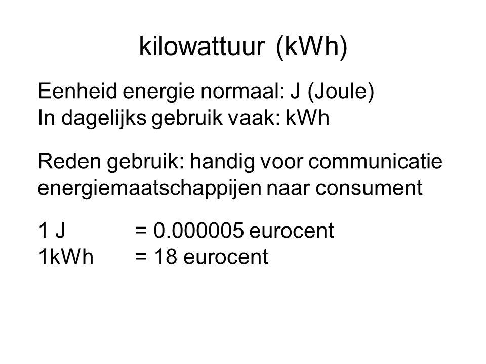 kilowattuur (kWh) Eenheid energie normaal: J (Joule) In dagelijks gebruik vaak: kWh Reden gebruik: handig voor communicatie energiemaatschappijen naar