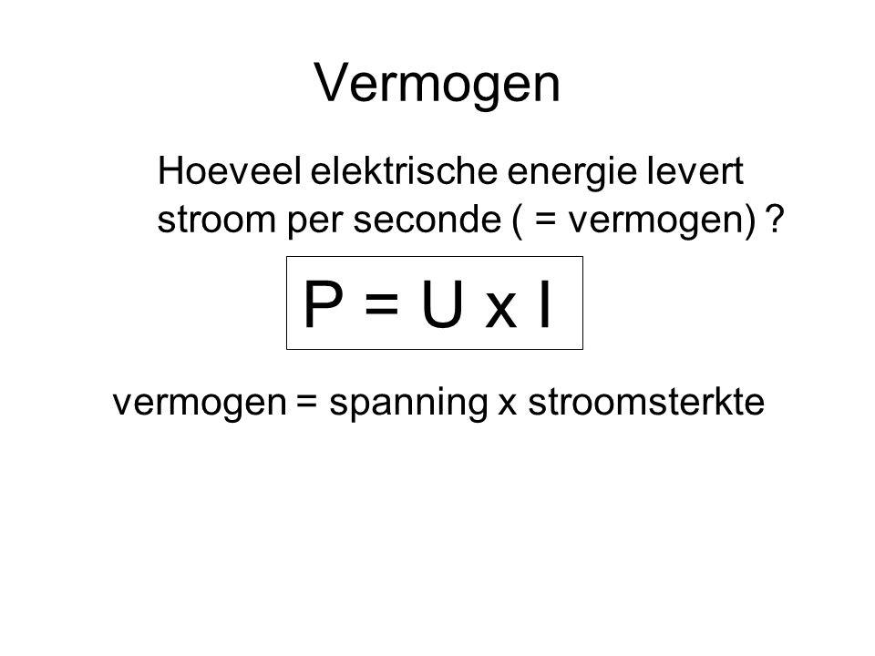 Vermogen Hoeveel elektrische energie levert stroom per seconde ( = vermogen) ? P = U x I vermogen = spanning x stroomsterkte