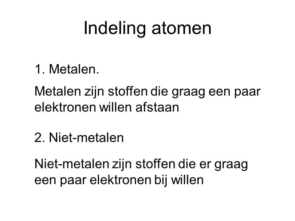Indeling atomen 1. Metalen. 2. Niet-metalen Metalen zijn stoffen die graag een paar elektronen willen afstaan Niet-metalen zijn stoffen die er graag e