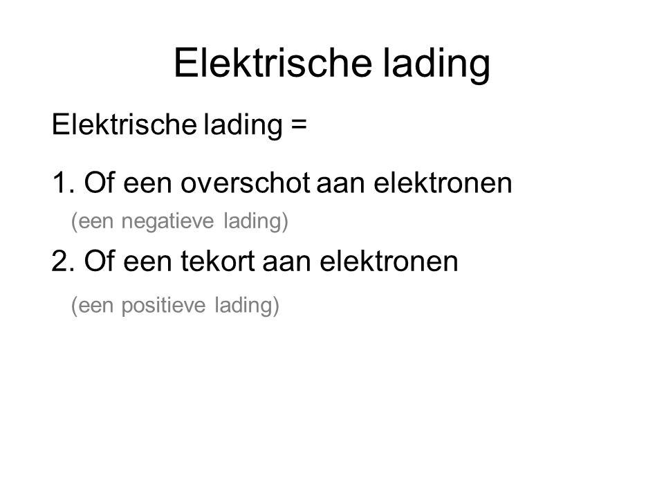 Elektrische lading Elektrische lading = 1. Of een overschot aan elektronen 2. Of een tekort aan elektronen (een negatieve lading) (een positieve ladin
