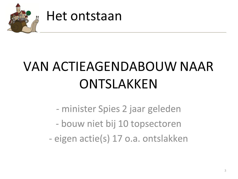 3 VAN ACTIEAGENDABOUW NAAR ONTSLAKKEN - minister Spies 2 jaar geleden - bouw niet bij 10 topsectoren - eigen actie(s) 17 o.a.