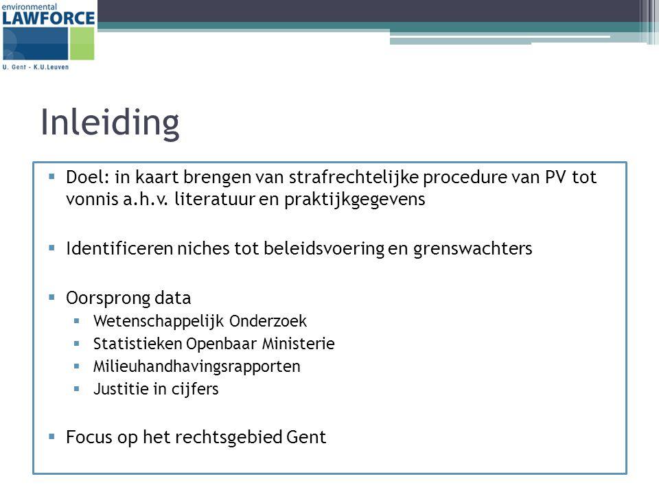 Inleiding  Doel: in kaart brengen van strafrechtelijke procedure van PV tot vonnis a.h.v.