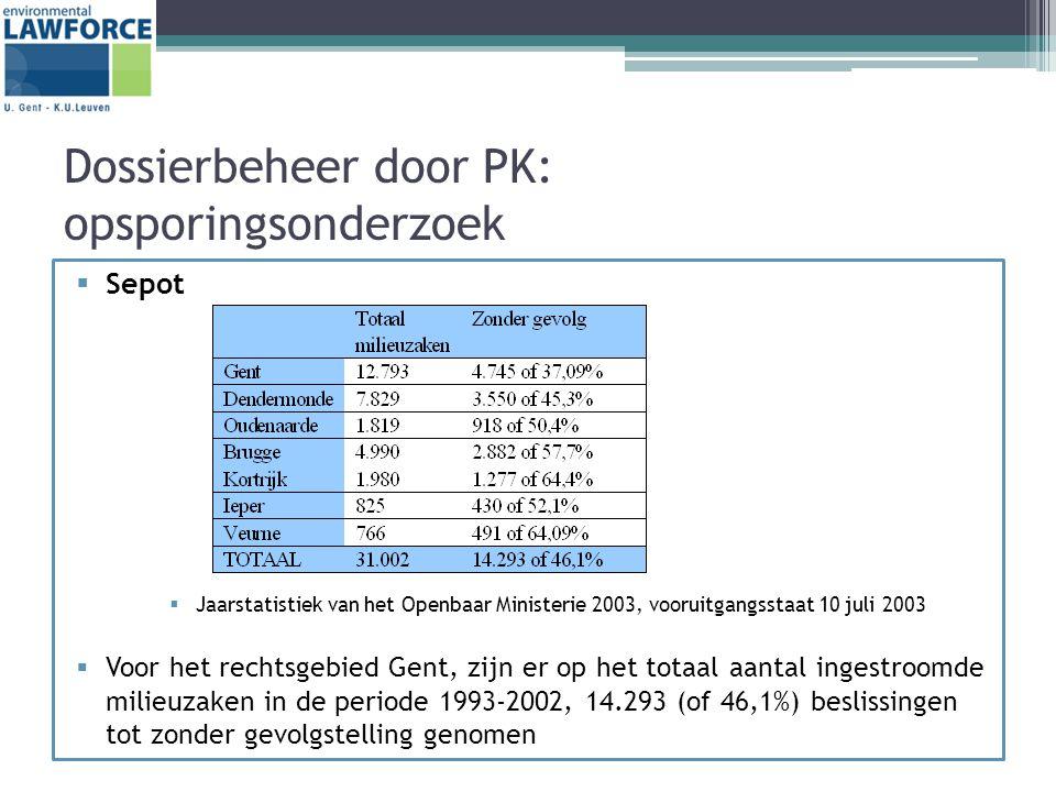 Dossierbeheer door PK: opsporingsonderzoek  Sepot  Jaarstatistiek van het Openbaar Ministerie 2003, vooruitgangsstaat 10 juli 2003  Voor het rechtsgebied Gent, zijn er op het totaal aantal ingestroomde milieuzaken in de periode 1993-2002, 14.293 (of 46,1%) beslissingen tot zonder gevolgstelling genomen