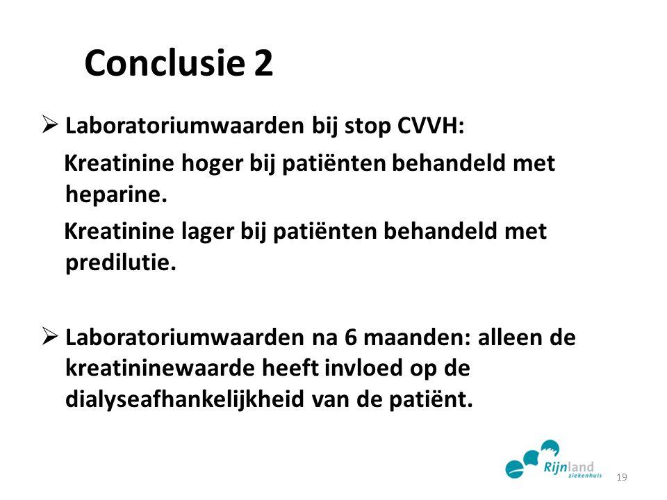 Conclusie 2  Laboratoriumwaarden bij stop CVVH: Kreatinine hoger bij patiënten behandeld met heparine. Kreatinine lager bij patiënten behandeld met p
