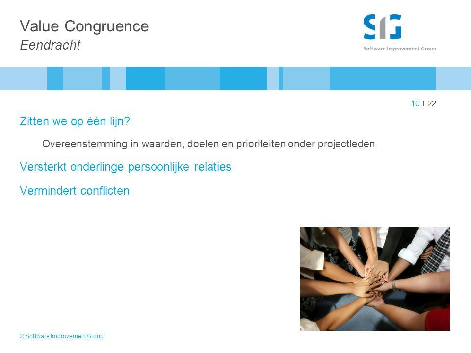 10 I 22 Value Congruence Eendracht Zitten we op één lijn? Overeenstemming in waarden, doelen en prioriteiten onder projectleden Versterkt onderlinge p