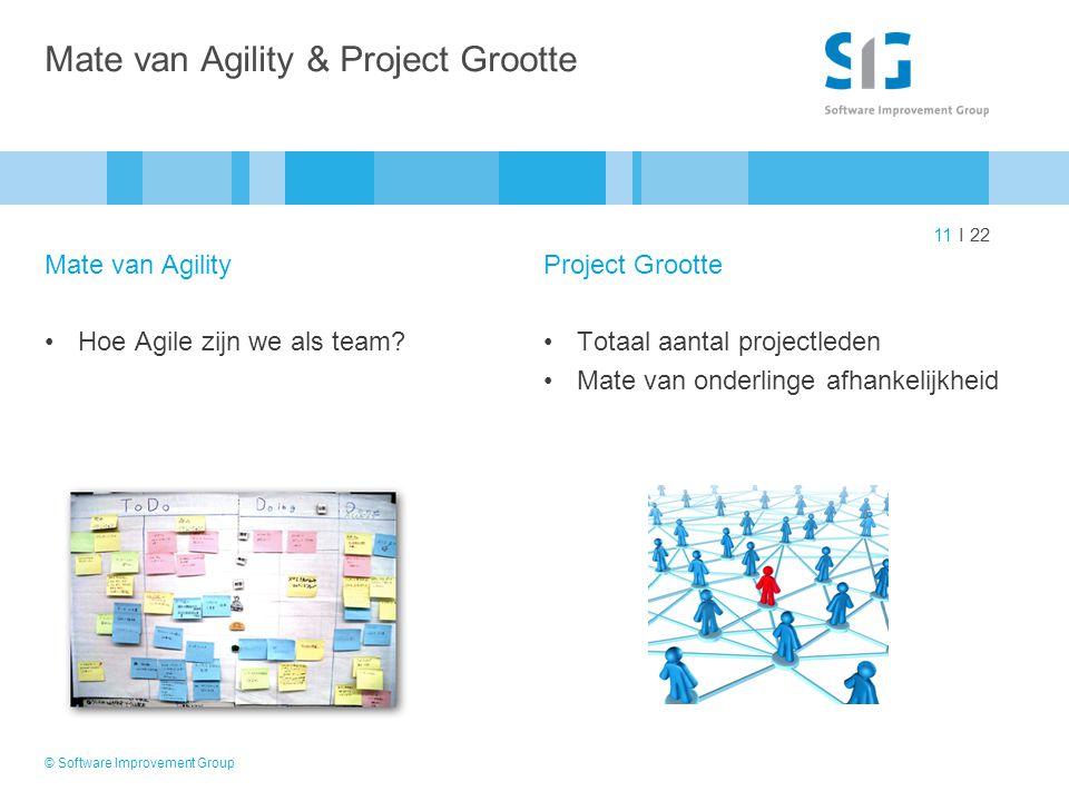 11 I 22 Mate van Agility & Project Grootte Mate van Agility Hoe Agile zijn we als team? Project Grootte Totaal aantal projectleden Mate van onderlinge