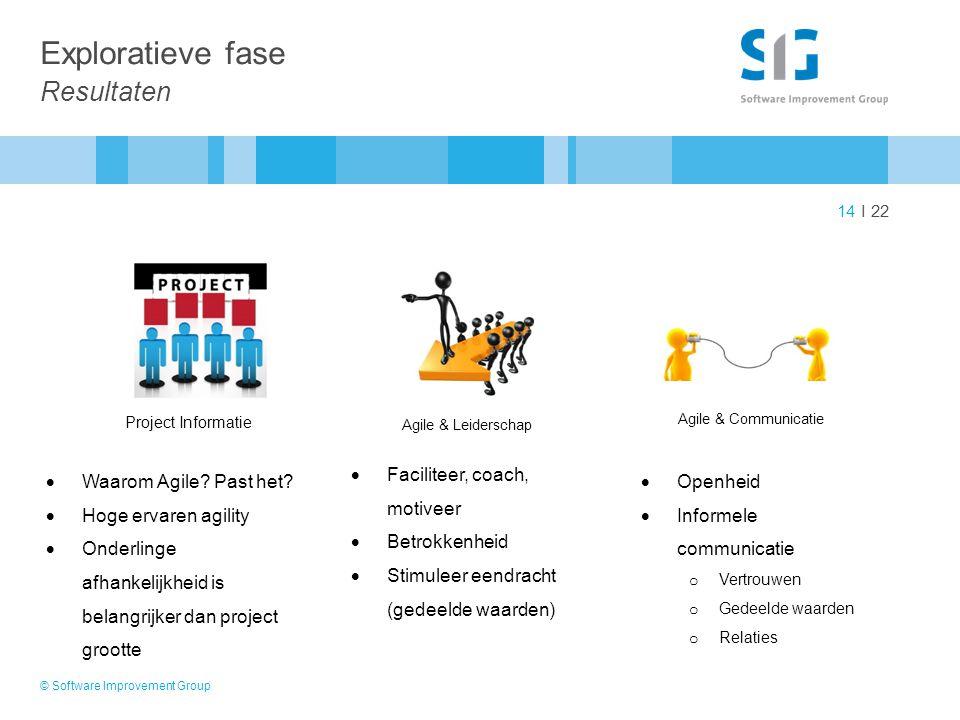 14 I 22 Exploratieve fase Resultaten Agile & Leiderschap  Faciliteer, coach, motiveer  Betrokkenheid  Stimuleer eendracht (gedeelde waarden) Agile