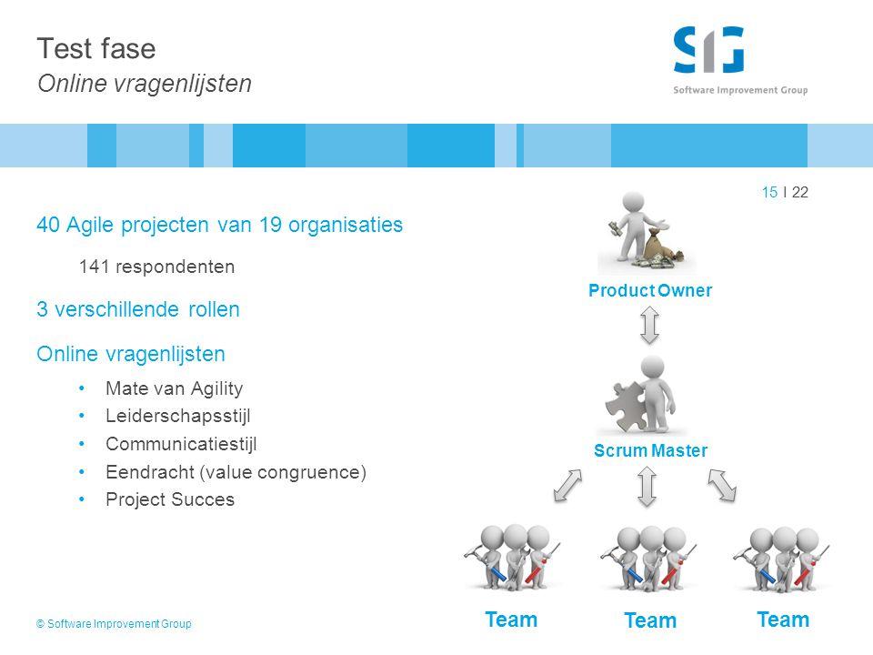 15 I 22 Test fase Online vragenlijsten 40 Agile projecten van 19 organisaties 141 respondenten 3 verschillende rollen Online vragenlijsten Mate van Ag