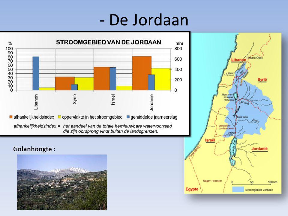5.Toetsvragen Waar haalt de Jordaan zijn water vandaan .