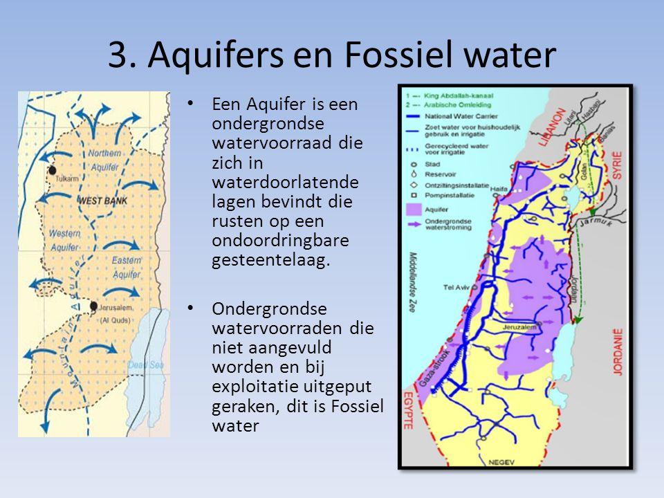 3. Aquifers en Fossiel water Een Aquifer is een ondergrondse watervoorraad die zich in waterdoorlatende lagen bevindt die rusten op een ondoordringbar