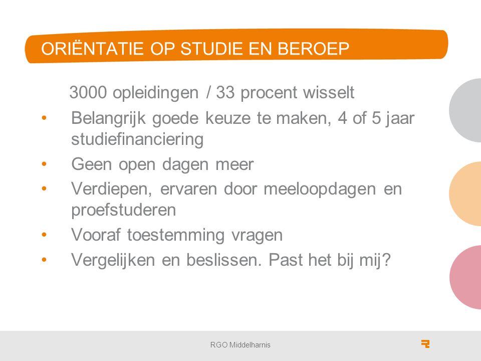 ORIËNTATIE OP STUDIE EN BEROEP 3000 opleidingen / 33 procent wisselt Belangrijk goede keuze te maken, 4 of 5 jaar studiefinanciering Geen open dagen m