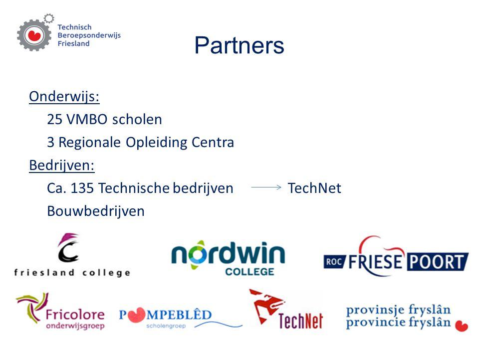 Partners Onderwijs: 25 VMBO scholen 3 Regionale Opleiding Centra Bedrijven: Ca.
