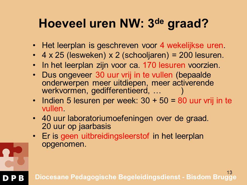 13 Hoeveel uren NW: 3 de graad? Het leerplan is geschreven voor 4 wekelijkse uren. 4 x 25 (lesweken) x 2 (schooljaren) = 200 lesuren. In het leerplan