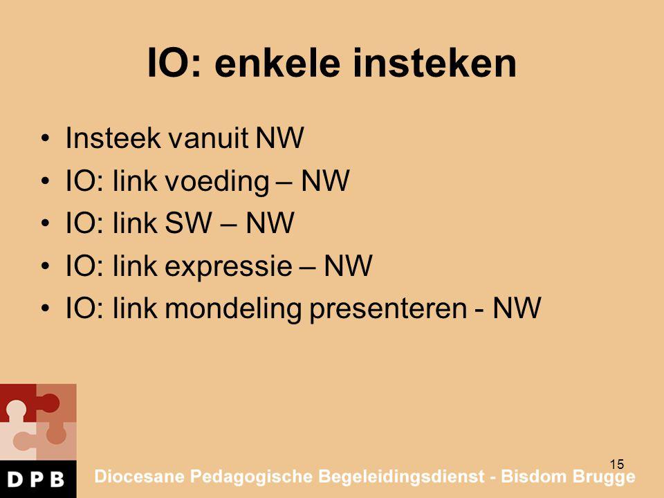 IO: enkele insteken Insteek vanuit NW IO: link voeding – NW IO: link SW – NW IO: link expressie – NW IO: link mondeling presenteren - NW 15