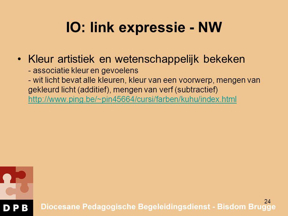 IO: link expressie - NW Kleur artistiek en wetenschappelijk bekeken - associatie kleur en gevoelens - wit licht bevat alle kleuren, kleur van een voor