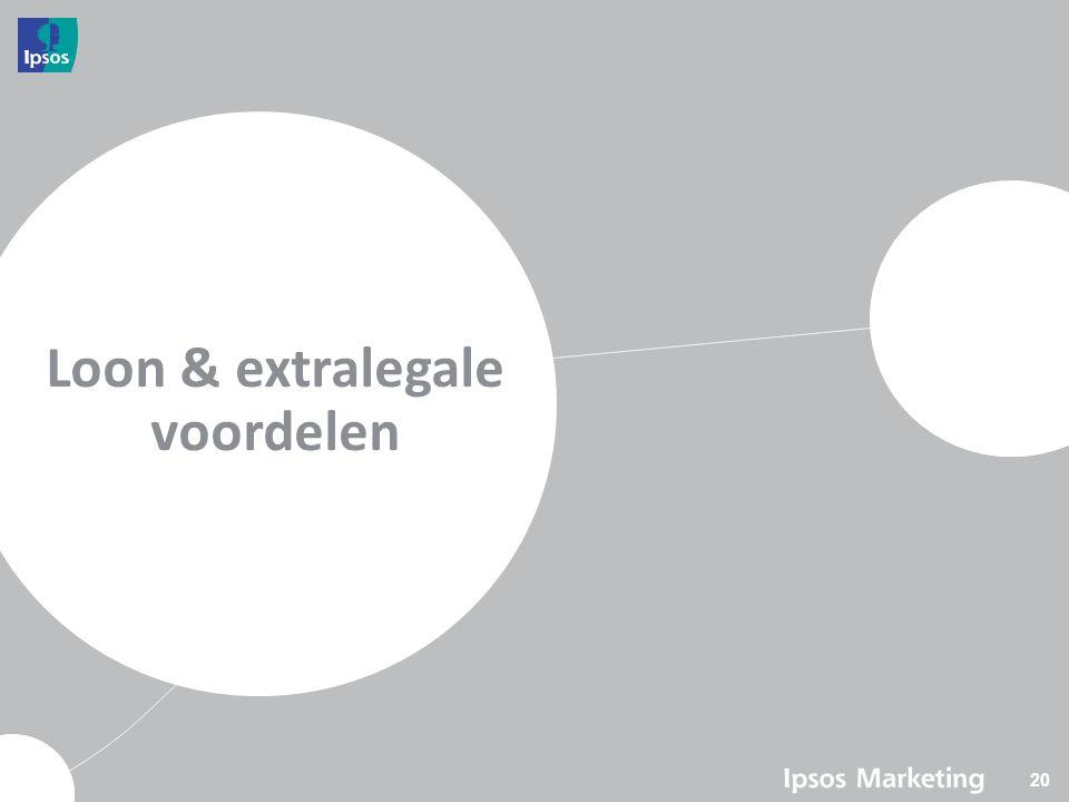 Loon & extralegale voordelen 20