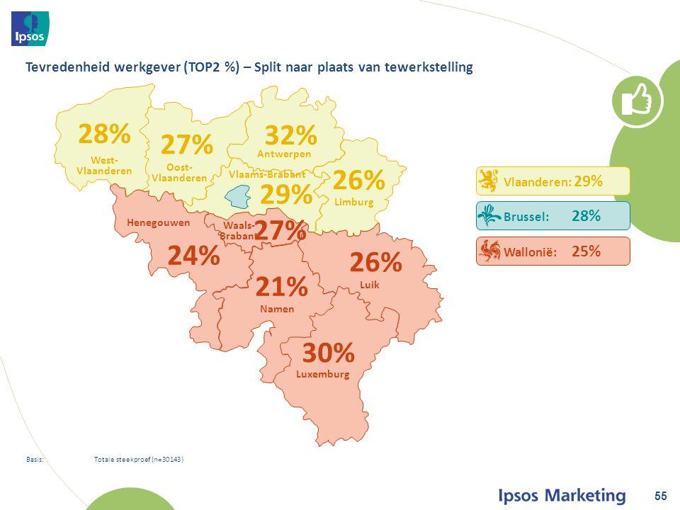55 Basis: Totale steekproef (n=30143) Tevredenheid werkgever (TOP2 %) – Split naar plaats van tewerkstelling Vlaanderen: 29% Brussel: 28% Wallonië: 25% 28% 27% 32% 26% 29% 27% 24% 21% 26% 30% West- Vlaanderen Oost- Vlaanderen Antwerpen Limburg Luik Luxemburg Namen Henegouwen Waals- Brabant Vlaams-Brabant