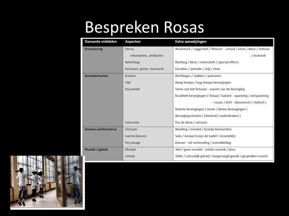 22-1 Presentaties postmoderne kunstwerken PopHiphopDance&mengvormen