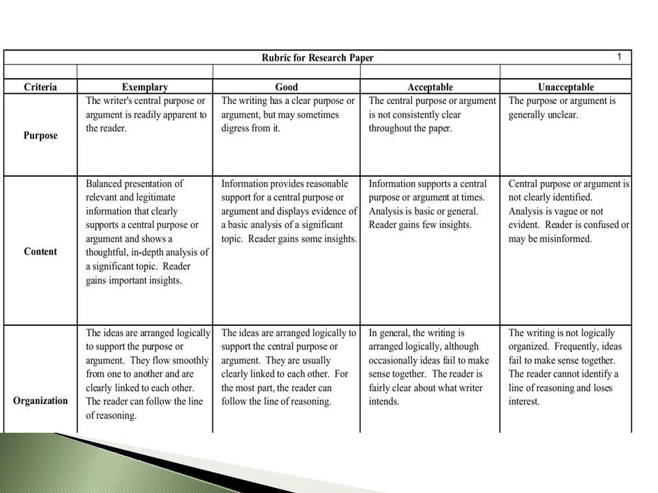 Producteisen: 1) Puntentoekenning inzichtelijk(er) 2) WON-terminologie 3) Stimuleren leerproces leerling 4) Niet helemaal 'dichtspijkeren'