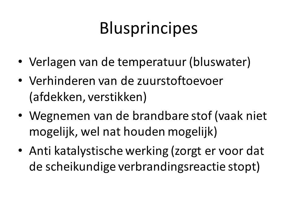Blusprincipes Verlagen van de temperatuur (bluswater) Verhinderen van de zuurstoftoevoer (afdekken, verstikken) Wegnemen van de brandbare stof (vaak n