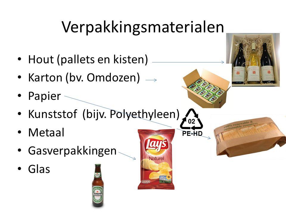 Verpakkingsmaterialen Hout (pallets en kisten) Karton (bv. Omdozen) Papier Kunststof (bijv. Polyethyleen) Metaal Gasverpakkingen Glas