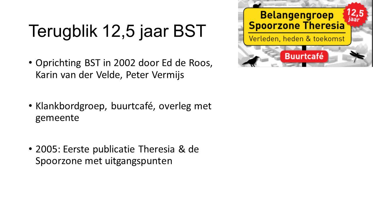 Terugblik 12,5 jaar BST Oprichting BST in 2002 door Ed de Roos, Karin van der Velde, Peter Vermijs Klankbordgroep, buurtcafé, overleg met gemeente 2005: Eerste publicatie Theresia & de Spoorzone met uitgangspunten
