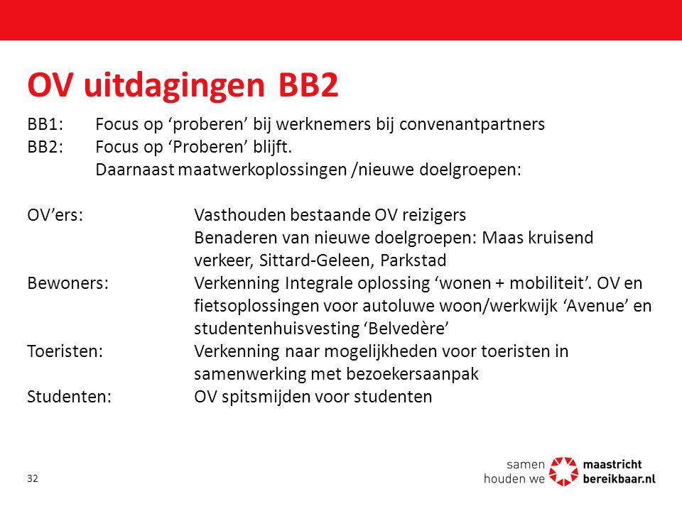 OV uitdagingen BB2 BB1: Focus op 'proberen' bij werknemers bij convenantpartners BB2: Focus op 'Proberen' blijft. Daarnaast maatwerkoplossingen /nieuw