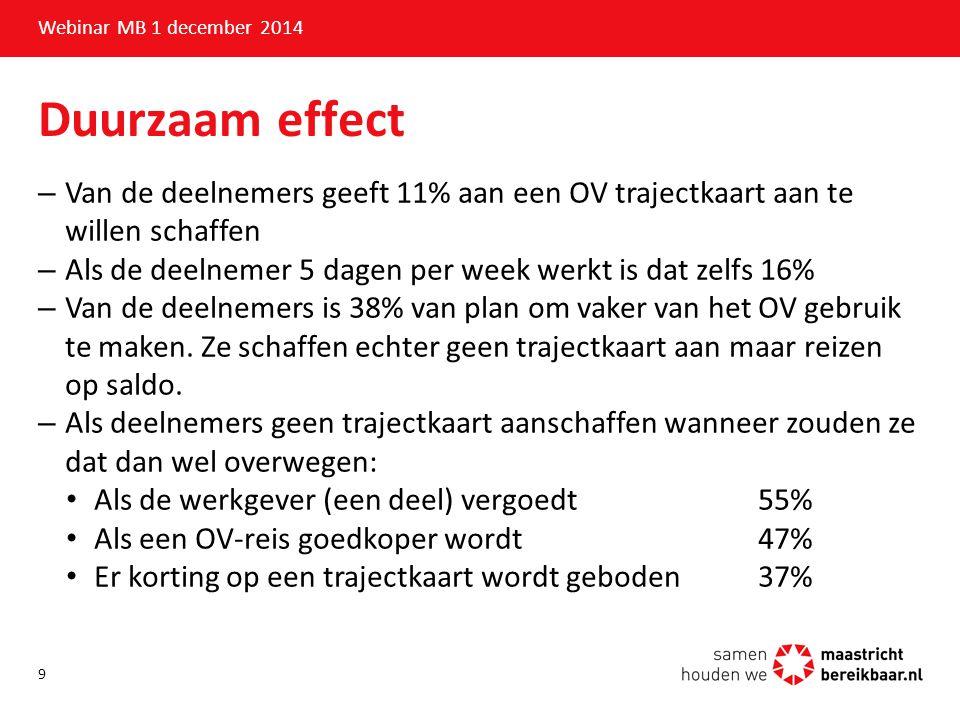 Duurzaam effect –Van de deelnemers geeft 11% aan een OV trajectkaart aan te willen schaffen –Als de deelnemer 5 dagen per week werkt is dat zelfs 16%
