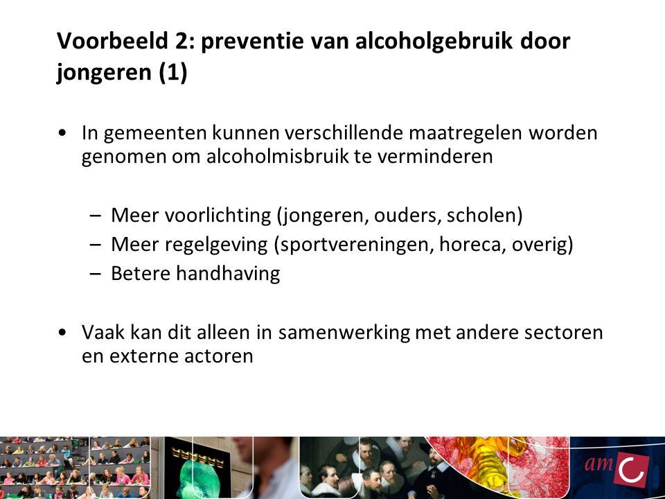 Voorbeeld 2: preventie van alcoholgebruik door jongeren (1) In gemeenten kunnen verschillende maatregelen worden genomen om alcoholmisbruik te verminderen –Meer voorlichting (jongeren, ouders, scholen) –Meer regelgeving (sportvereningen, horeca, overig) –Betere handhaving Vaak kan dit alleen in samenwerking met andere sectoren en externe actoren