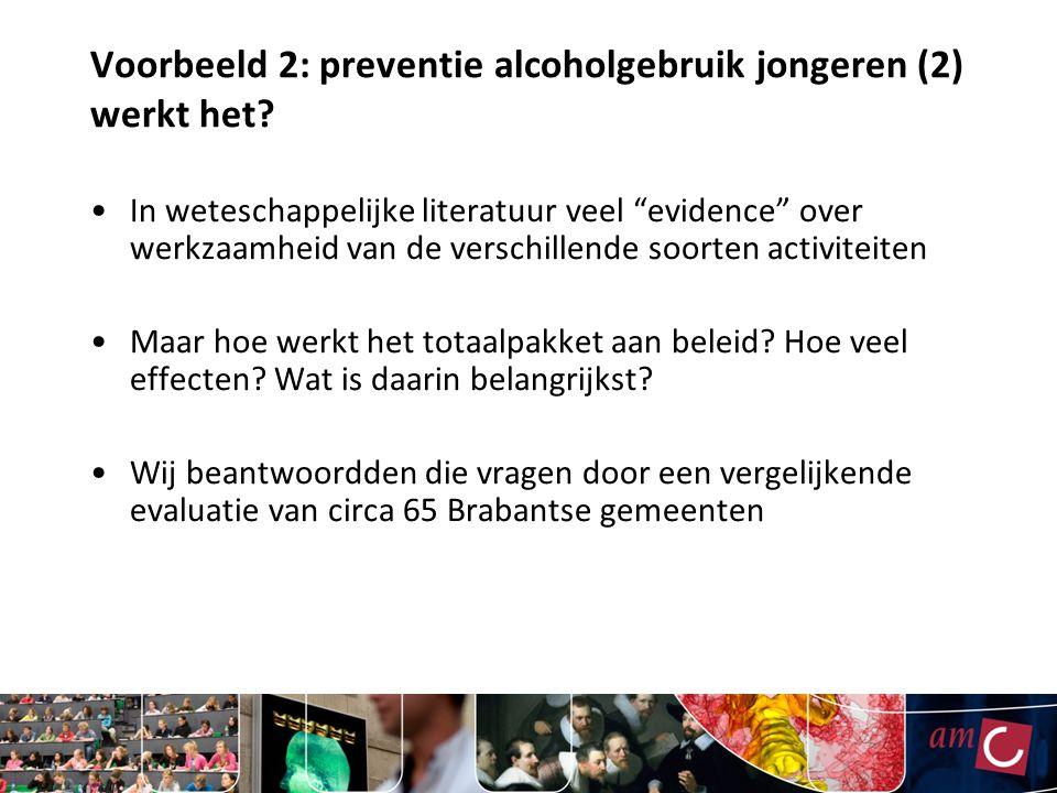Voorbeeld 2: preventie alcoholgebruik jongeren (2) werkt het.