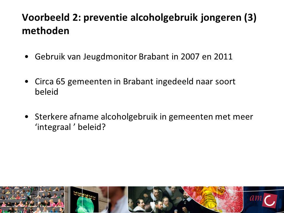 Voorbeeld 2: preventie alcoholgebruik jongeren (3) methoden Gebruik van Jeugdmonitor Brabant in 2007 en 2011 Circa 65 gemeenten in Brabant ingedeeld naar soort beleid Sterkere afname alcoholgebruik in gemeenten met meer 'integraal ' beleid?