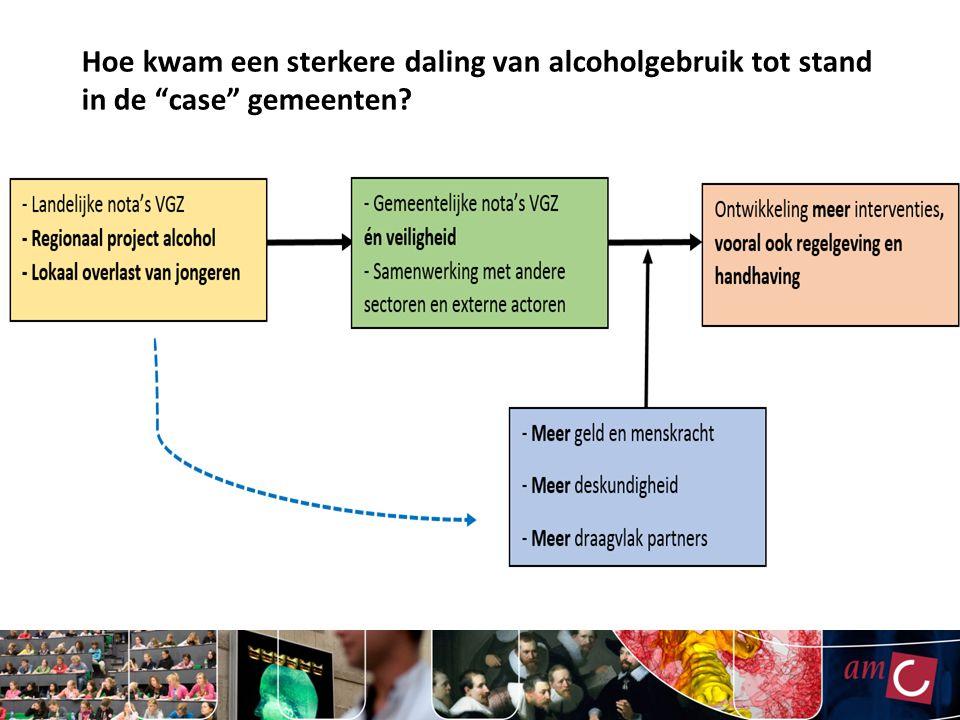 Hoe kwam een sterkere daling van alcoholgebruik tot stand in de case gemeenten?