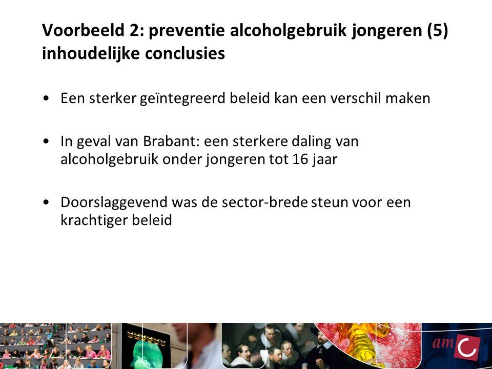 Voorbeeld 2: preventie alcoholgebruik jongeren (5) inhoudelijke conclusies Een sterker geïntegreerd beleid kan een verschil maken In geval van Brabant: een sterkere daling van alcoholgebruik onder jongeren tot 16 jaar Doorslaggevend was de sector-brede steun voor een krachtiger beleid