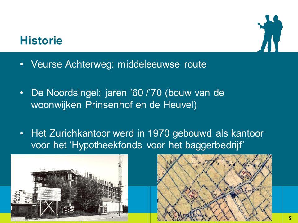Historie Veurse Achterweg: middeleeuwse route De Noordsingel: jaren '60 /'70 (bouw van de woonwijken Prinsenhof en de Heuvel) Het Zurichkantoor werd in 1970 gebouwd als kantoor voor het 'Hypotheekfonds voor het baggerbedrijf' 9