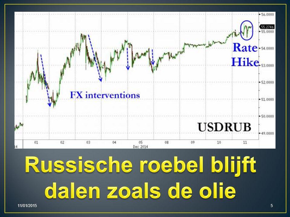 11/01/201536 Arbitreren in balance of goudmijnen