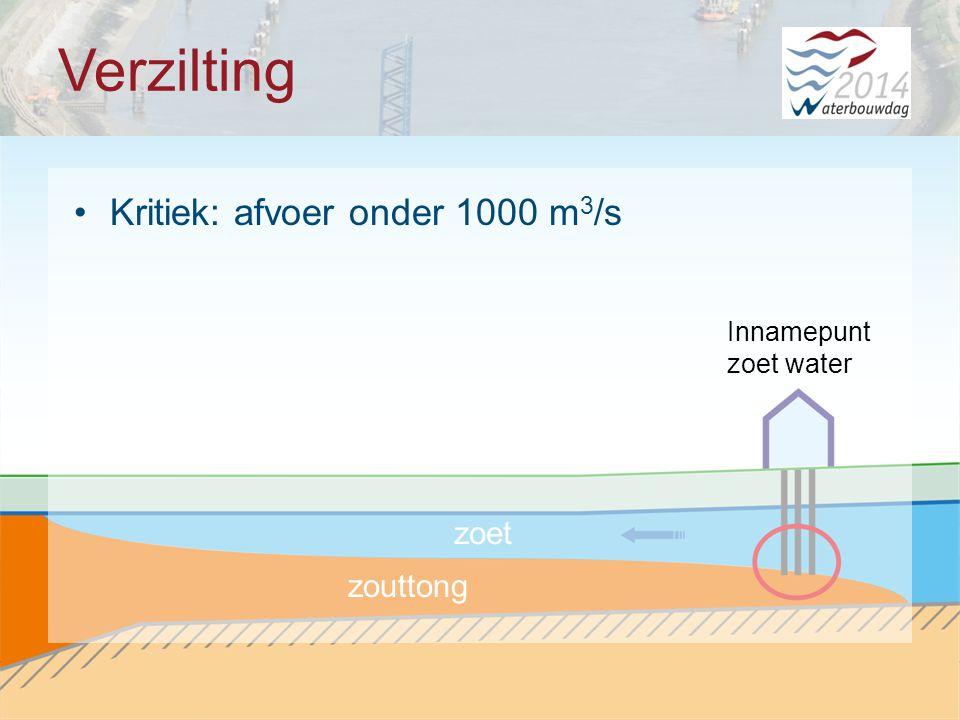 13 november 20144 Waterbouwen en onderhouden 13 november 20144 Waterbouwen en onderhouden 13 november 20144 Waterbouwen en onderhouden Verzilting Innamepunt zoet water zoet zouttong Kritiek: afvoer onder 1000 m 3 /s