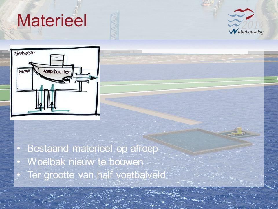 13 november 20146 Waterbouwen en onderhouden 13 november 20146 Waterbouwen en onderhouden 13 november 20146 Waterbouwen en onderhouden Materieel Bestaand materieel op afroep Woelbak nieuw te bouwen Ter grootte van half voetbalveld