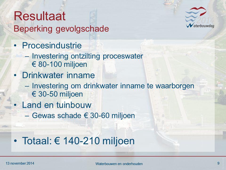 13 november 201410 Waterbouwen en onderhouden 13 november 201410 Waterbouwen en onderhouden 13 november 201410 Waterbouwen en onderhouden Resultaat Enorme verkleining schade tegen beperkte kosten.