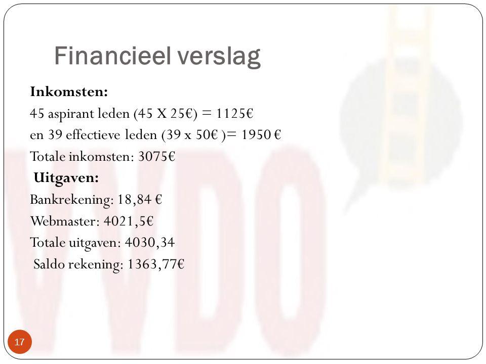 Financieel verslag Inkomsten: 45 aspirant leden (45 X 25€) = 1125€ en 39 effectieve leden (39 x 50€ )= 1950 € Totale inkomsten: 3075€ Uitgaven: Bankrekening: 18,84 € Webmaster: 4021,5€ Totale uitgaven: 4030,34 Saldo rekening: 1363,77€ 17