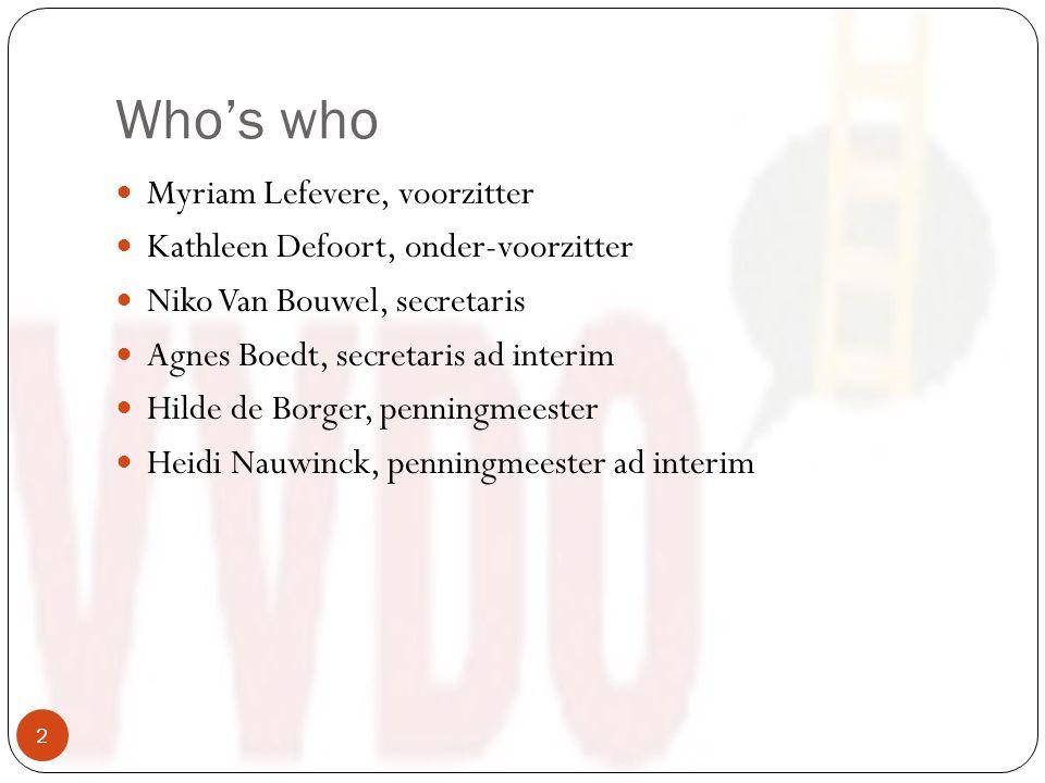 Who's who Myriam Lefevere, voorzitter Kathleen Defoort, onder-voorzitter Niko Van Bouwel, secretaris Agnes Boedt, secretaris ad interim Hilde de Borger, penningmeester Heidi Nauwinck, penningmeester ad interim 2