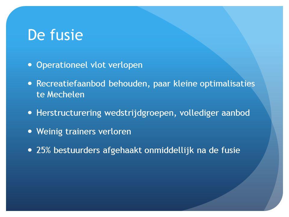 De fusie Operationeel vlot verlopen Recreatiefaanbod behouden, paar kleine optimalisaties te Mechelen Herstructurering wedstrijdgroepen, vollediger aa