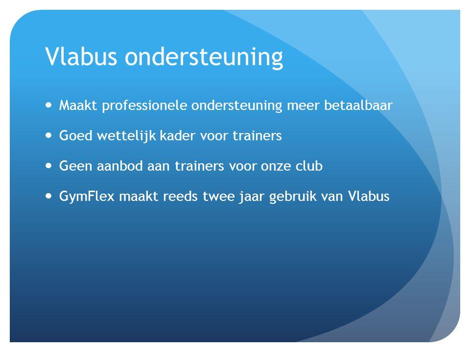 Vlabus ondersteuning Maakt professionele ondersteuning meer betaalbaar Goed wettelijk kader voor trainers Geen aanbod aan trainers voor onze club GymF