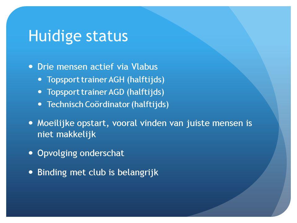 Huidige status Drie mensen actief via Vlabus Topsport trainer AGH (halftijds) Topsport trainer AGD (halftijds) Technisch Coördinator (halftijds) Moeil