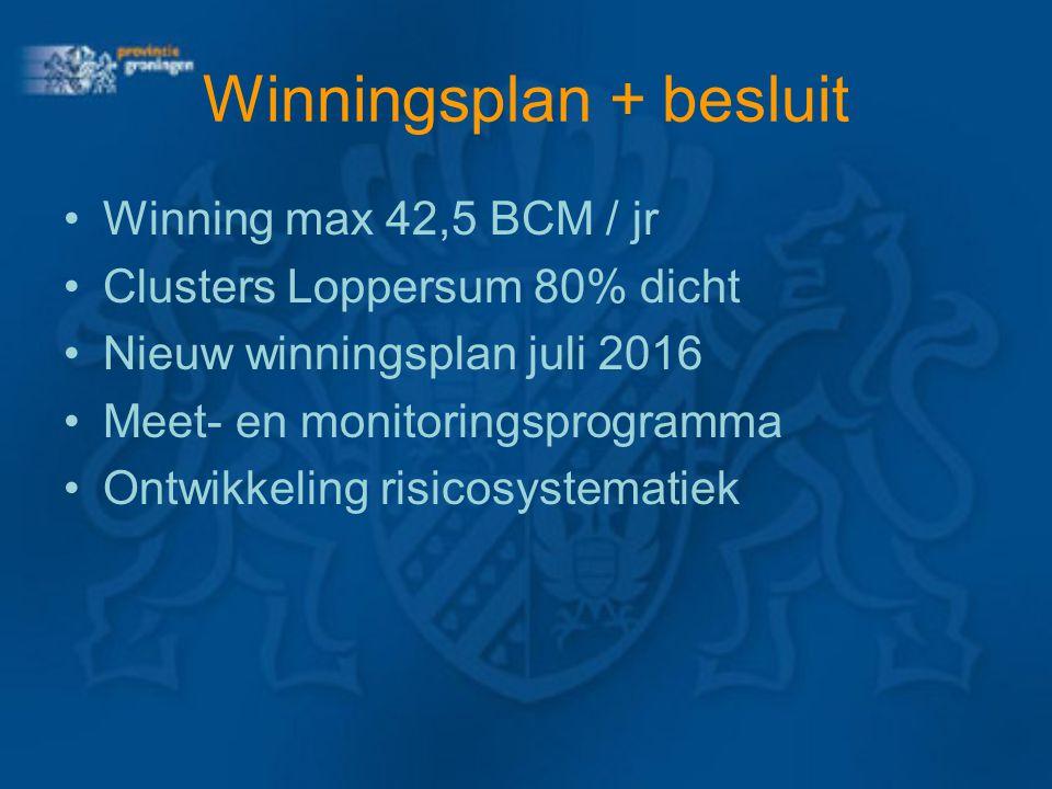 Winningsplan + besluit Winning max 42,5 BCM / jr Clusters Loppersum 80% dicht Nieuw winningsplan juli 2016 Meet- en monitoringsprogramma Ontwikkeling
