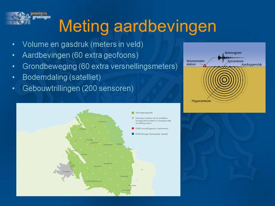 Meting aardbevingen Volume en gasdruk (meters in veld) Aardbevingen (60 extra geofoons) Grondbeweging (60 extra versnellingsmeters) Bodemdaling (satel